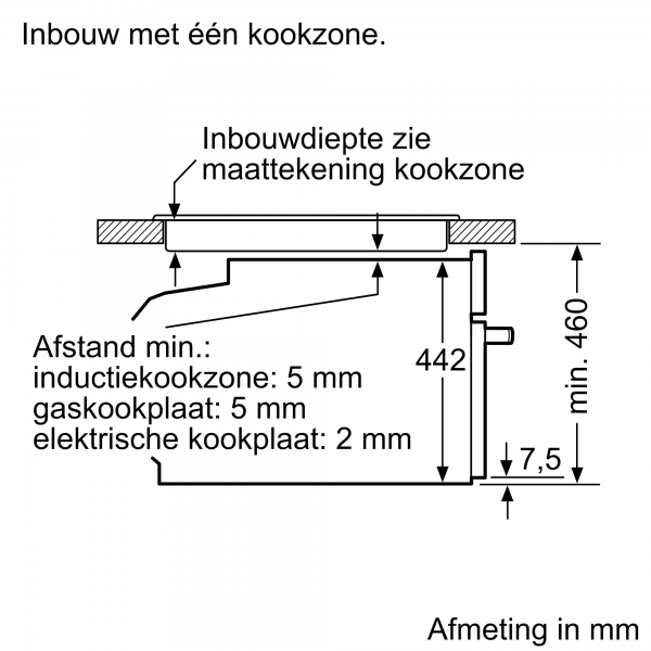 CBG635BS1 Bosch