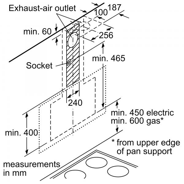 DWK97HM60 Bosch