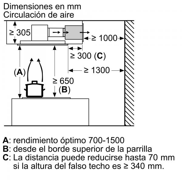 DRC99PS20 Bosch