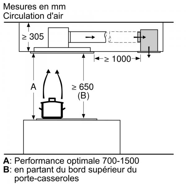 DRC97AQ50 Bosch