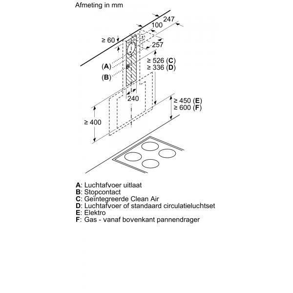 DWK67EM60 Bosch