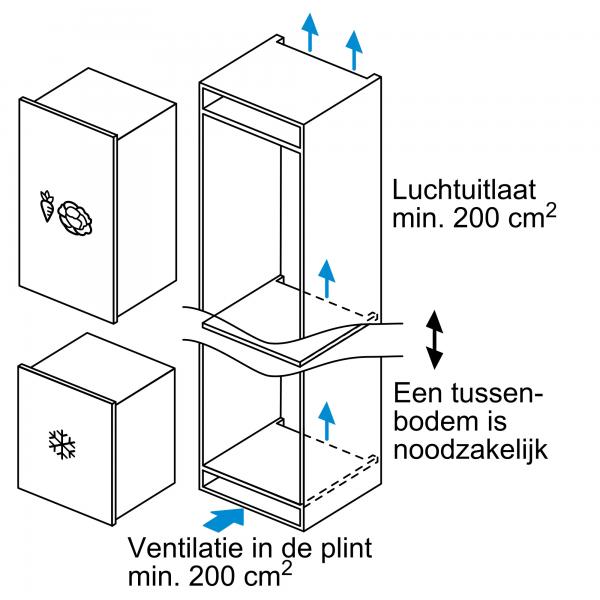 GIV11AFE0 Bosch