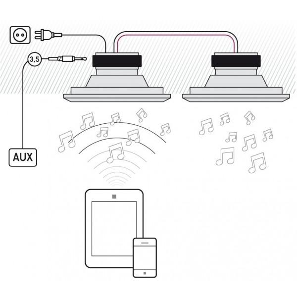 FL101BT Flat actieve inbouw LS vierk. AUX/BT wit (2pc) Art Sound