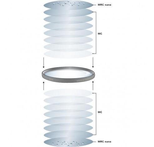 010 UV MRC Nano XS-Pro Digital 77 E
