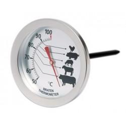 vleeskernthermometer Sunartis