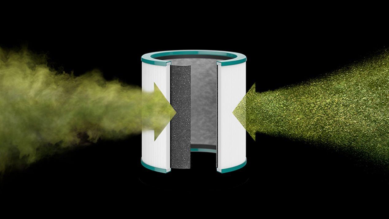 Verwijdert gassen en 99,95% van de verontreinigende stoffen